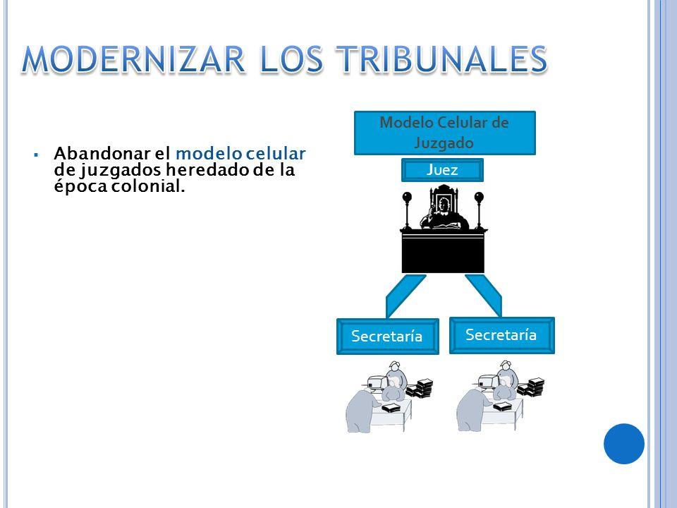 Abandonar el modelo celular de juzgados heredado de la época colonial. Secretaría Modelo Celular de Juzgado Juez