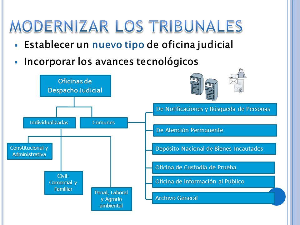 Establecer un nuevo tipo de oficina judicial Incorporar los avances tecnológicos ComunesIndividualizadas Civil- Comercial y Familiar Penal, Laboral y