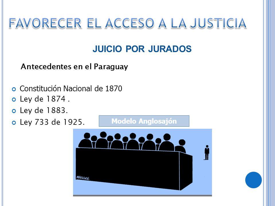 Antecedentes en el Paraguay Constitución Nacional de 1870 Ley de 1874. Ley de 1883. Ley 733 de 1925. JUICIO POR JURADOS Modelo Anglosajón