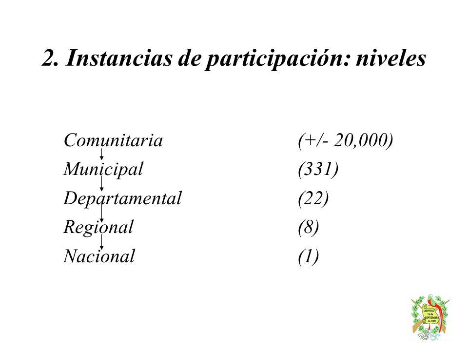 2. Instancias de participación: niveles Comunitaria(+/- 20,000) Municipal(331) Departamental(22) Regional(8) Nacional(1)