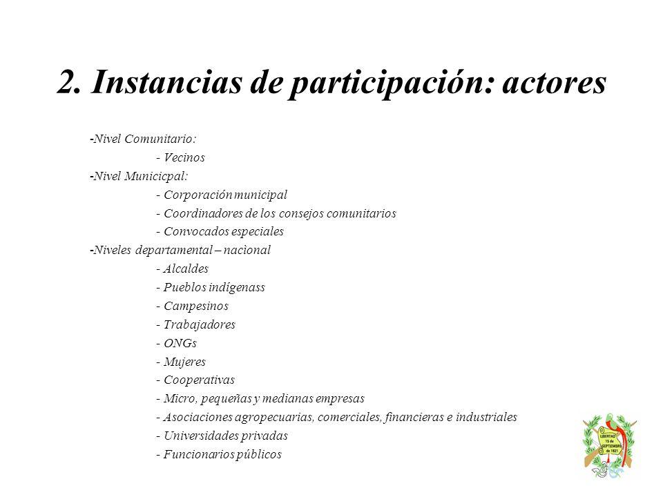 2. Instancias de participación: actores -Nivel Comunitario: - Vecinos -Nivel Municicpal: - Corporación municipal - Coordinadores de los consejos comun