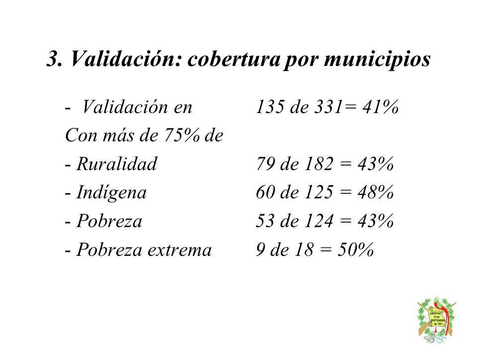 3. Validación: cobertura por municipios - Validación en 135 de 331= 41% Con más de 75% de -Ruralidad79 de 182 = 43% -Indígena 60 de 125 = 48% -Pobreza