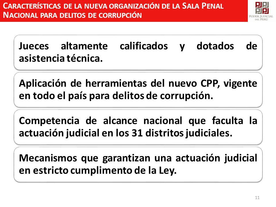 C ARACTERÍSTICAS DE LA NUEVA ORGANIZACIÓN DE LA S ALA P ENAL N ACIONAL PARA DELITOS DE CORRUPCIÓN Jueces altamente calificados y dotados de asistencia
