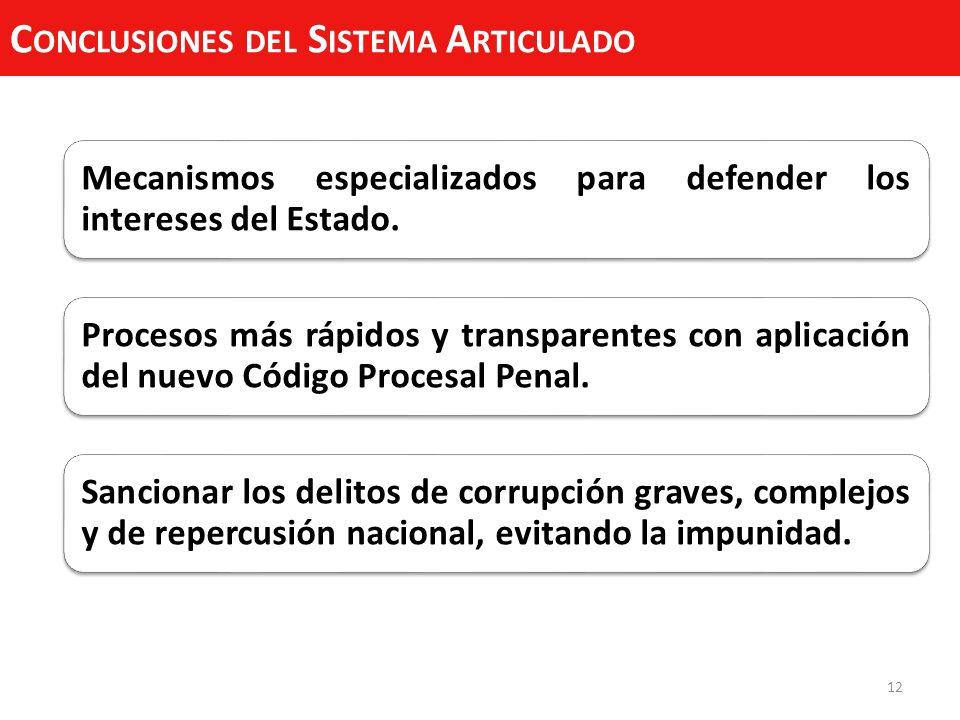 C ONCLUSIONES DEL S ISTEMA A RTICULADO Mecanismos especializados para defender los intereses del Estado. Procesos más rápidos y transparentes con apli