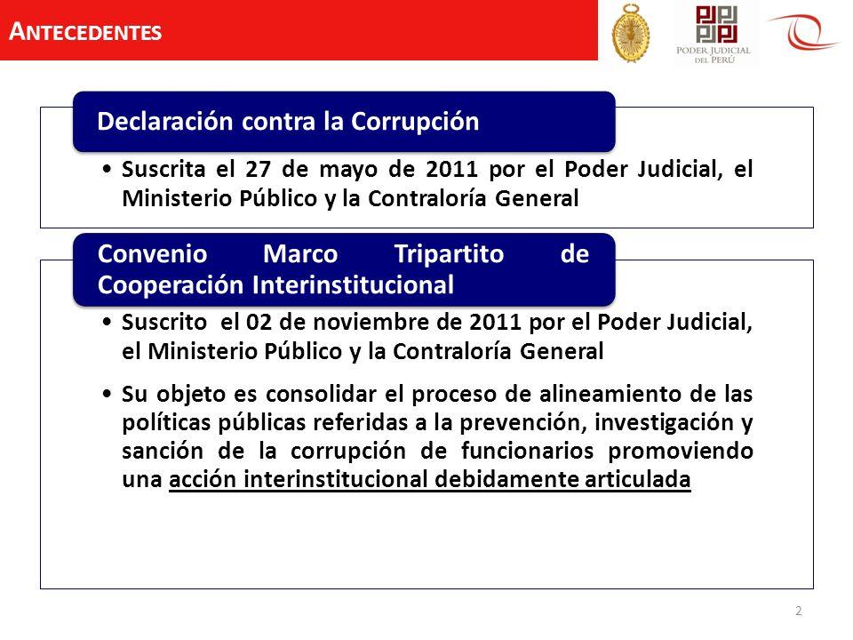 A NTECEDENTES 2 Suscrita el 27 de mayo de 2011 por el Poder Judicial, el Ministerio Público y la Contraloría General Declaración contra la Corrupción