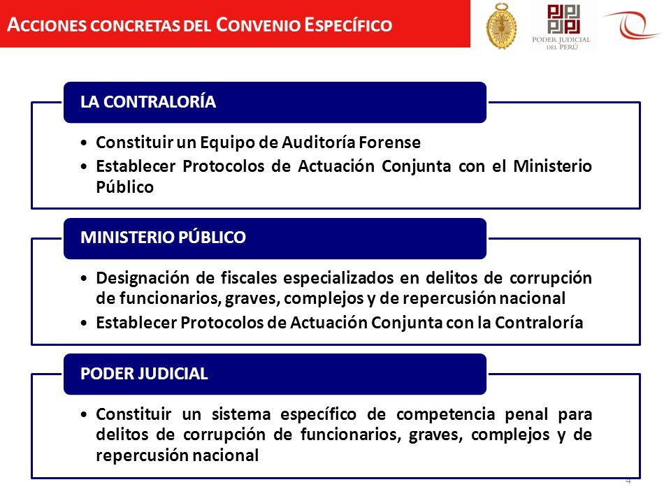 A CCIONES CONCRETAS DEL C ONVENIO E SPECÍFICO 4 Constituir un Equipo de Auditoría Forense Establecer Protocolos de Actuación Conjunta con el Ministeri