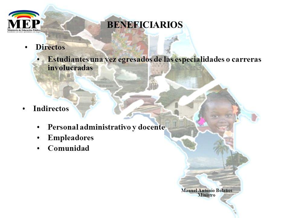 ACTIVIDADES RED HEMISFÉRICA Identificar el modelo de gestión escolar que permita cumplir con los objetivos específicos.
