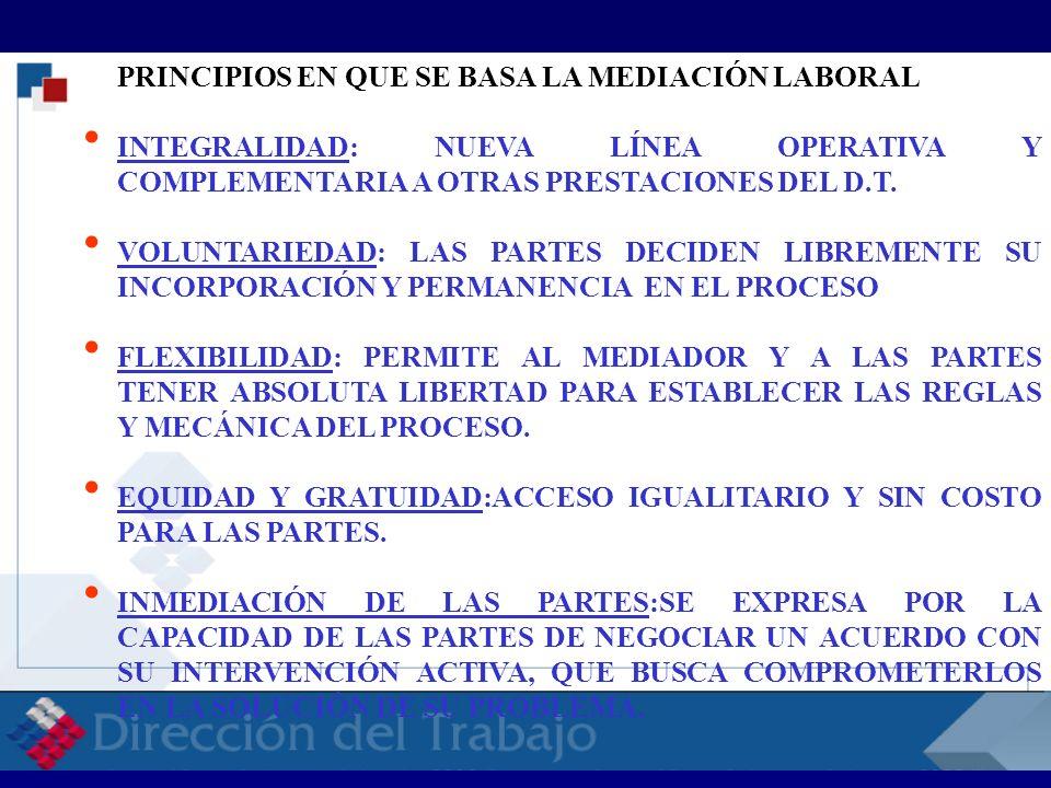 PRINCIPIOS EN QUE SE BASA LA MEDIACIÓN LABORAL INTEGRALIDAD: NUEVA LÍNEA OPERATIVA Y COMPLEMENTARIA A OTRAS PRESTACIONES DEL D.T. VOLUNTARIEDAD: LAS P