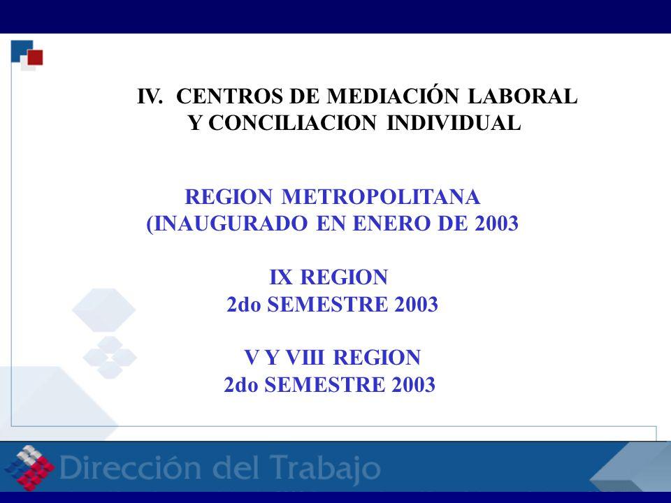 IV. CENTROS DE MEDIACIÓN LABORAL Y CONCILIACION INDIVIDUAL REGION METROPOLITANA (INAUGURADO EN ENERO DE 2003 IX REGION 2do SEMESTRE 2003 V Y VIII REGI