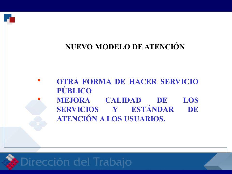 RELACIONES LABORALES RELACIONES LABORALES RELACI NUEVO MODELO DE ATENCIÓN OTRA FORMA DE HACER SERVICIO PÚBLICO MEJORA CALIDAD DE LOS SERVICIOS Y ESTÁN