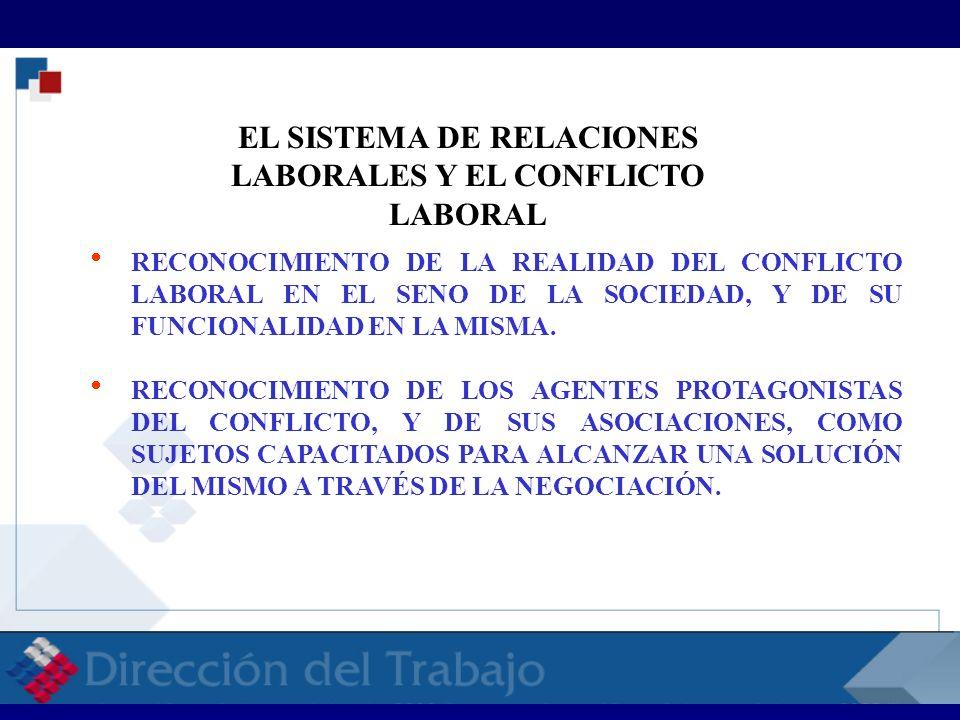 RECONOCIMIENTO DE LA REALIDAD DEL CONFLICTO LABORAL EN EL SENO DE LA SOCIEDAD, Y DE SU FUNCIONALIDAD EN LA MISMA. RECONOCIMIENTO DE LOS AGENTES PROTAG