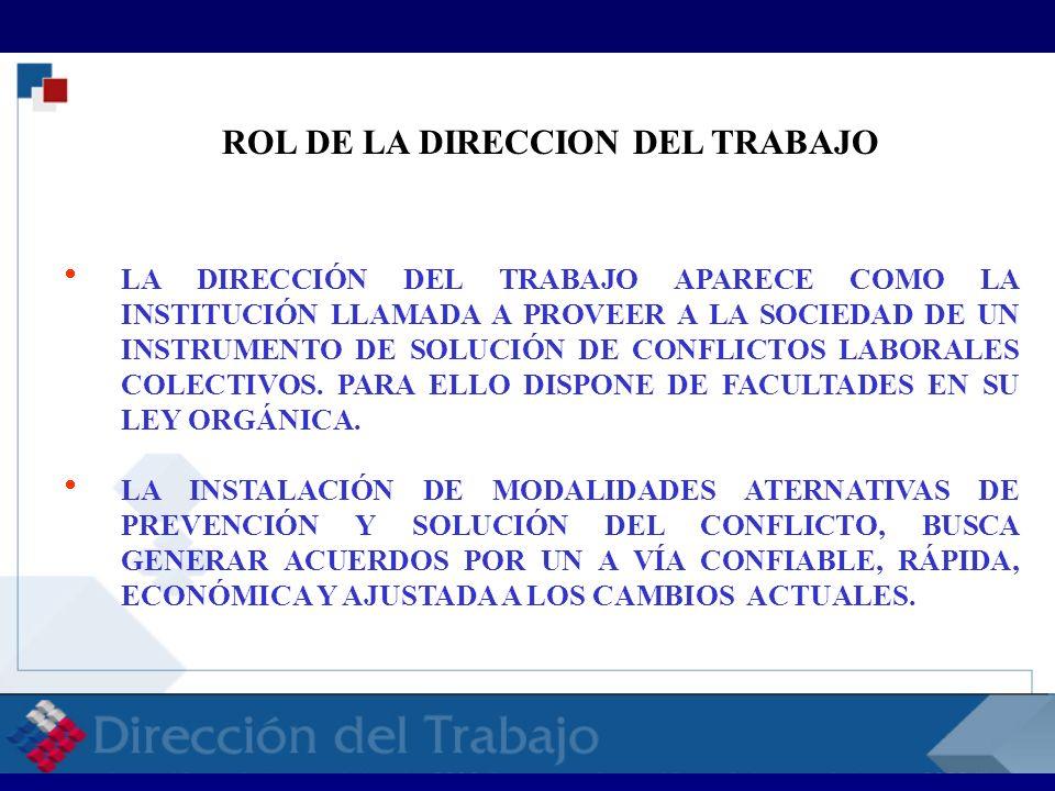 RELACIONES LABORALES RELACIONES LABORALES RELACI CON FECHA 30 DE ENERO DE 2002, SE CREA Y ORDENA UN SISTEMA DE SOLUCIÓN ALTERNATIVA DE CONFLICTOS LABORALES COLECTIVOS, EN LA DIRECCIÓN DEL TRABAJO, DENOMINADO MEDIACIÓN LABORAL.