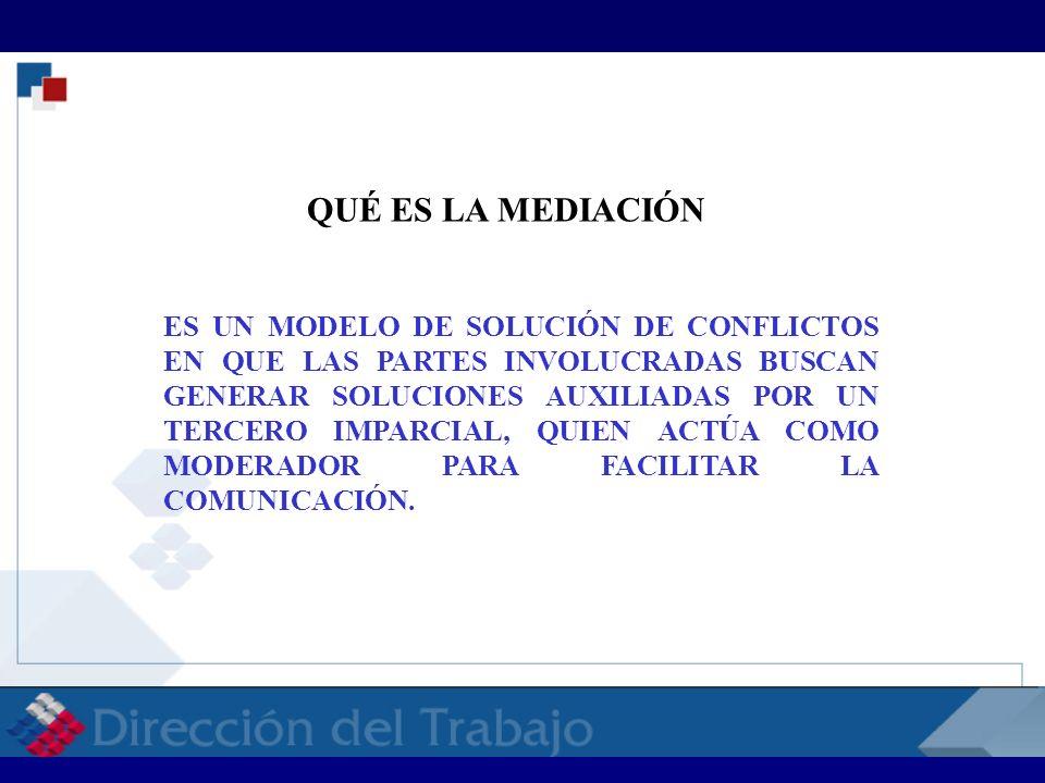 ANTECEDENTES INSTITUCIONALES CONDUCTA PERMANENTE DE LA DIRECCION DEL TRABAJO, EN EL SENTIDO DE PROCURAR LA PREVENCIÓN Y SOLUCIÓN DE CONFLICTOS LABORALES, EMDIANTE EL EXPEDIENTE DE SUS BUENOS OFICIOS, EJERCIDO DE CONFORMIDAD A LAS FACULTADES CONTENIDAS EN SU LEY ORGÁNICA.
