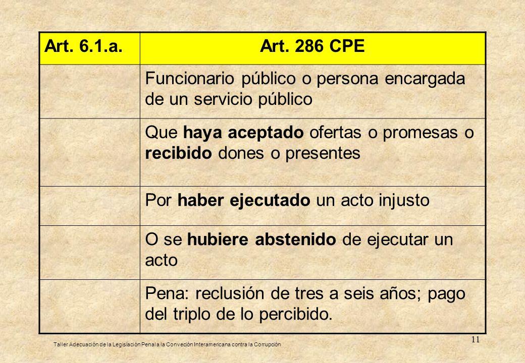 11 Art. 6.1.a.Art. 286 CPE Funcionario público o persona encargada de un servicio público Que haya aceptado ofertas o promesas o recibido dones o pres
