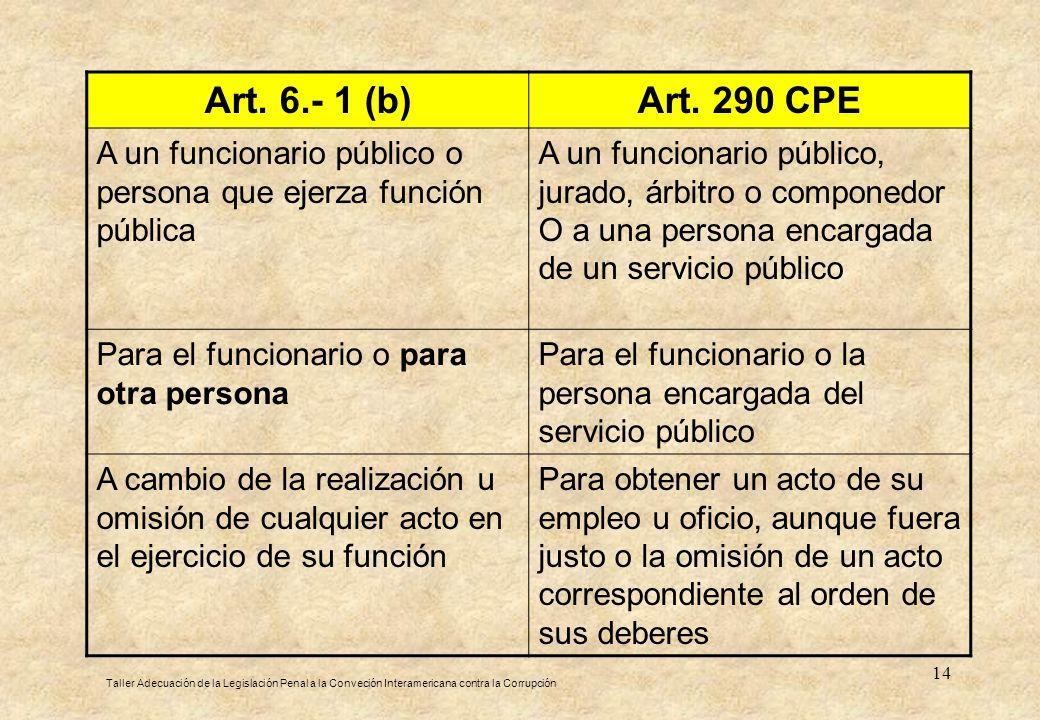 14 Art. 6.- 1 (b)Art. 290 CPE A un funcionario público o persona que ejerza función pública A un funcionario público, jurado, árbitro o componedor O a