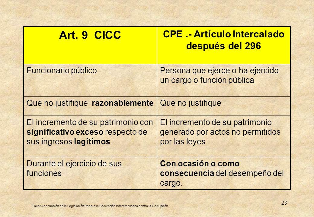 23 Art. 9 CICC CPE.- Artículo Intercalado después del 296 Funcionario públicoPersona que ejerce o ha ejercido un cargo o función pública Que no justif