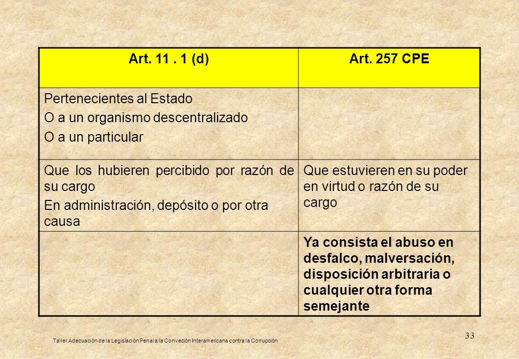 33 Art. 11. 1 (d)Art. 257 CPE Pertenecientes al Estado O a un organismo descentralizado O a un particular Que los hubieren percibido por razón de su c