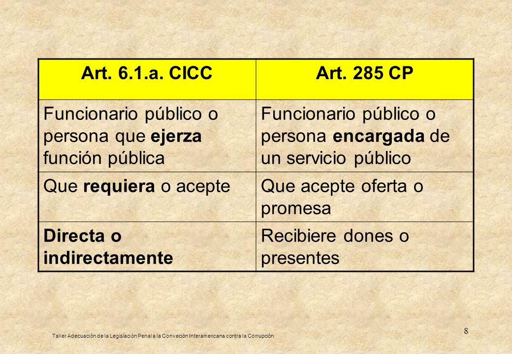 8 Art. 6.1.a. CICCArt. 285 CP Funcionario público o persona que ejerza función pública Funcionario público o persona encargada de un servicio público