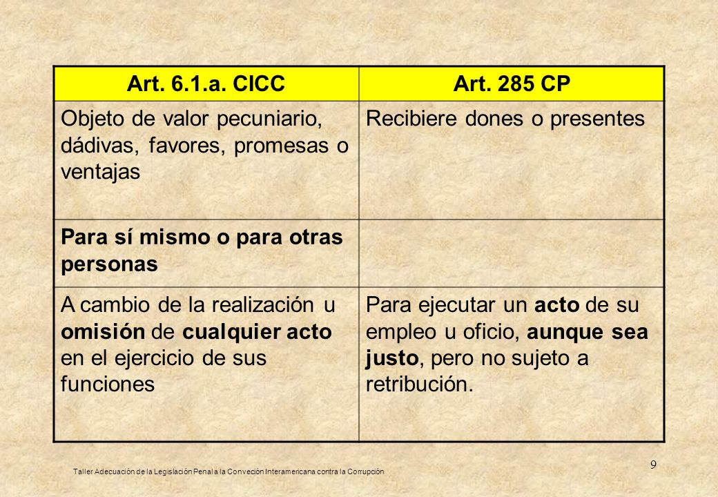 9 Art. 6.1.a. CICCArt. 285 CP Objeto de valor pecuniario, dádivas, favores, promesas o ventajas Recibiere dones o presentes Para sí mismo o para otras