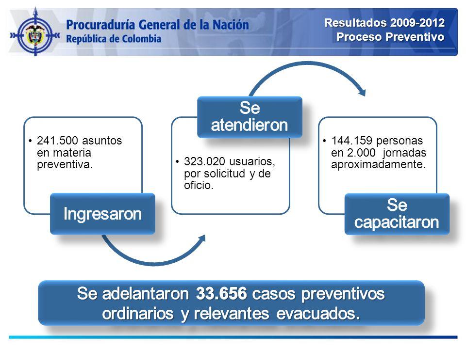 Resultados 2009-2012 Proceso Preventivo 241.500 asuntos en materia preventiva. 323.020 usuarios, por solicitud y de oficio. 144.159 personas en 2.000