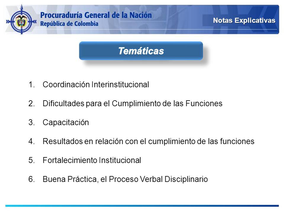 Notas Explicativas 1.Coordinación Interinstitucional 2.Dificultades para el Cumplimiento de las Funciones 3.Capacitación 4.Resultados en relación con