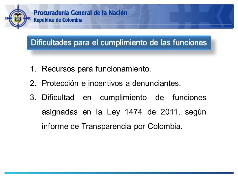1.Recursos para funcionamiento. 2.Protección e incentivos a denunciantes. 3.Dificultad en cumplimiento de funciones asignadas en la Ley 1474 de 2011,