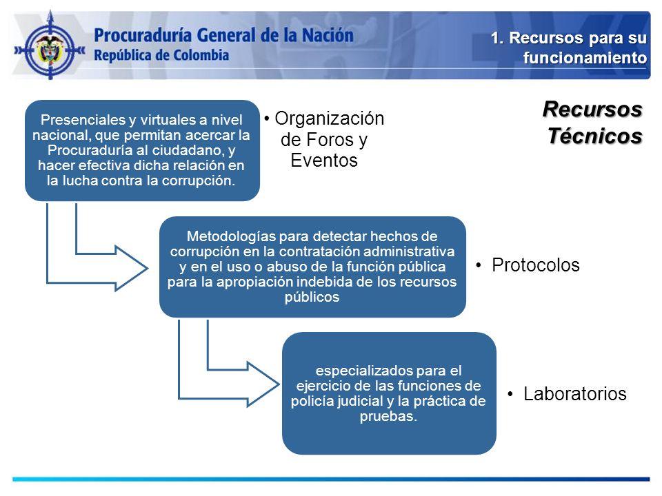 Presenciales y virtuales a nivel nacional, que permitan acercar la Procuraduría al ciudadano, y hacer efectiva dicha relación en la lucha contra la co