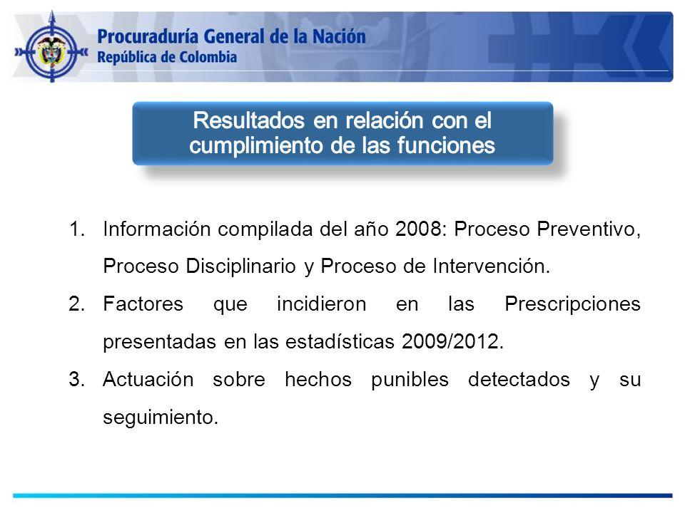 1.Información compilada del año 2008: Proceso Preventivo, Proceso Disciplinario y Proceso de Intervención. 2.Factores que incidieron en las Prescripci