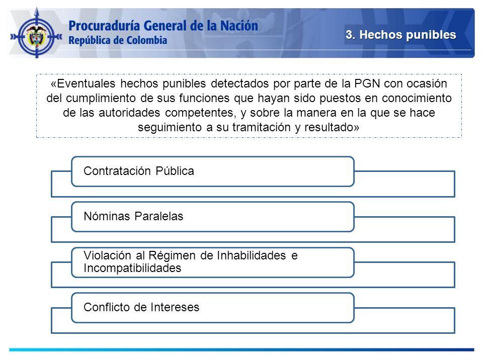 3. Hechos punibles «Eventuales hechos punibles detectados por parte de la PGN con ocasión del cumplimiento de sus funciones que hayan sido puestos en