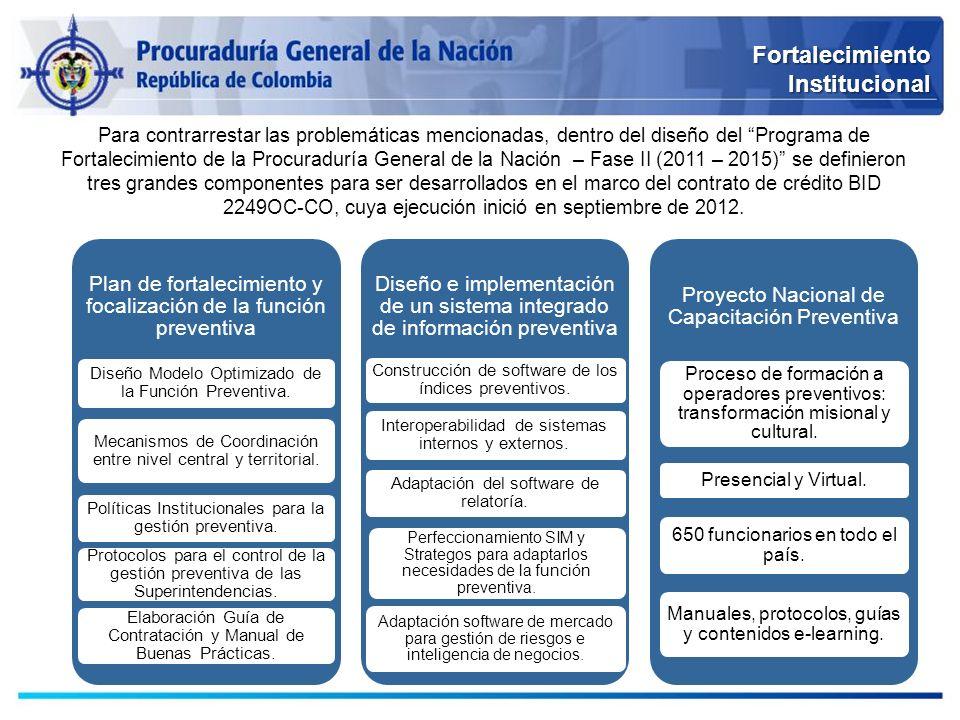FortalecimientoInstitucional Para contrarrestar las problemáticas mencionadas, dentro del diseño del Programa de Fortalecimiento de la Procuraduría Ge
