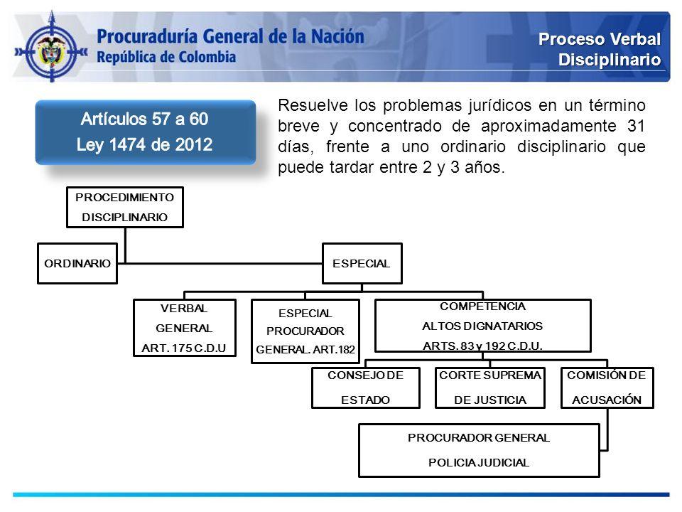 Proceso Verbal Disciplinario Resuelve los problemas jurídicos en un término breve y concentrado de aproximadamente 31 días, frente a uno ordinario dis