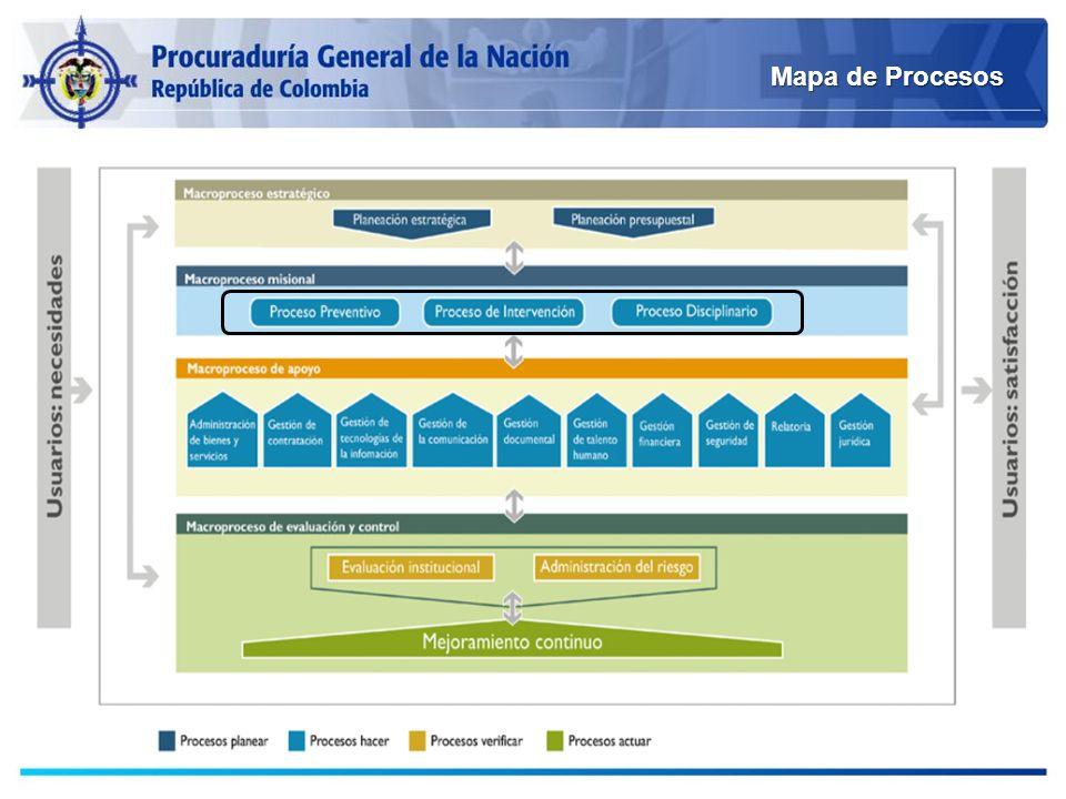 Macro proceso Misional