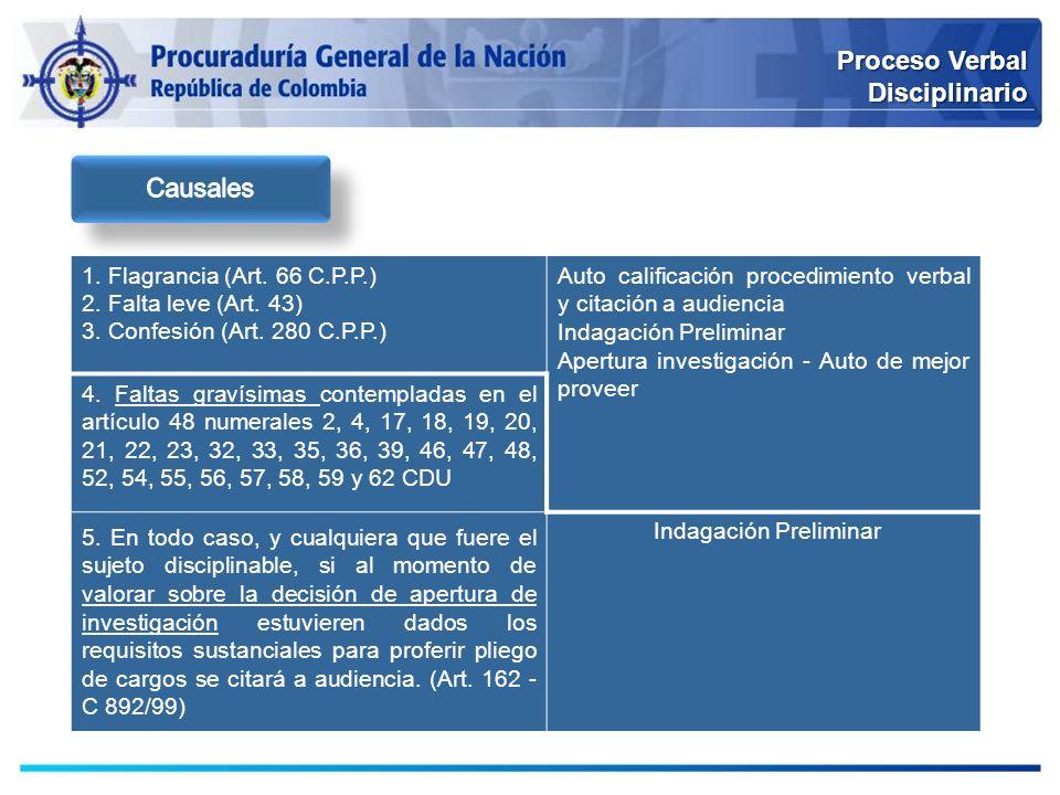 Proceso Verbal Disciplinario 1. Flagrancia (Art. 66 C.P.P.) 2. Falta leve (Art. 43) 3. Confesión (Art. 280 C.P.P.) Auto calificación procedimiento ver