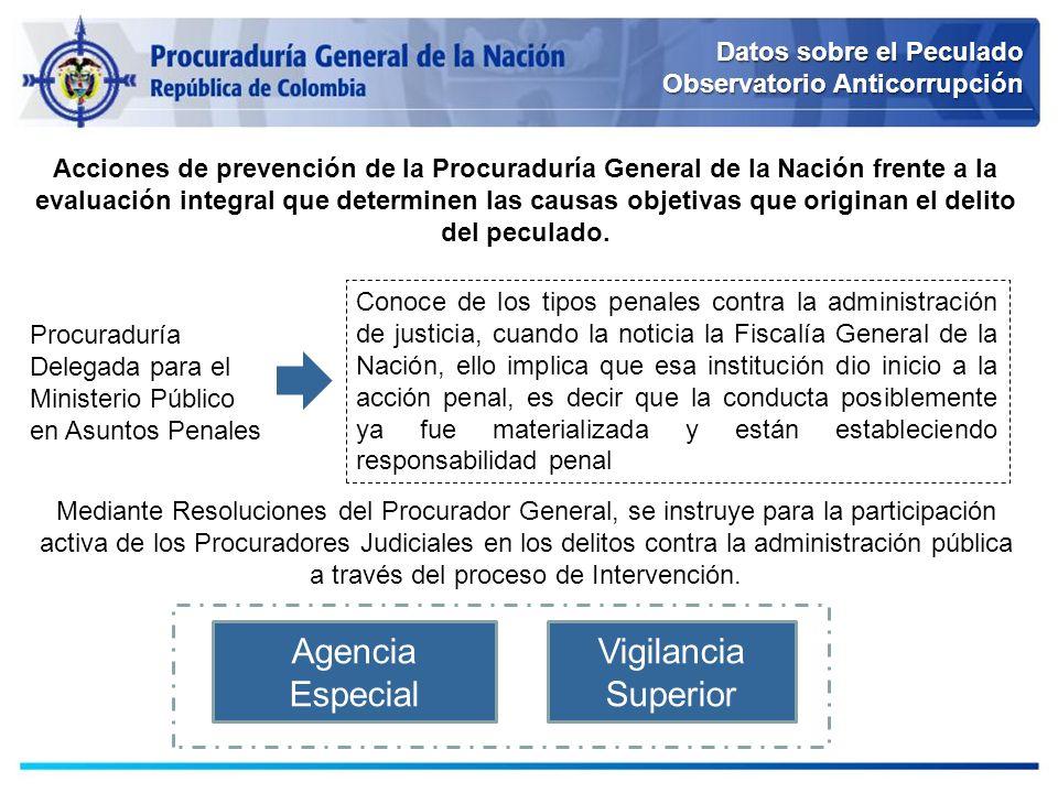 Datos sobre el Peculado Observatorio Anticorrupción Acciones de prevención de la Procuraduría General de la Nación frente a la evaluación integral que