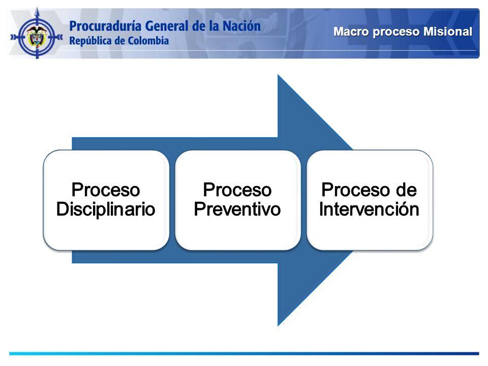 Capacitación El 16 de agosto de 2012, la Oficina de Planeación notificó a cada uno de los funcionarios de la Procuraduría General de la Nación, a nivel nacional, vía correo electrónico.