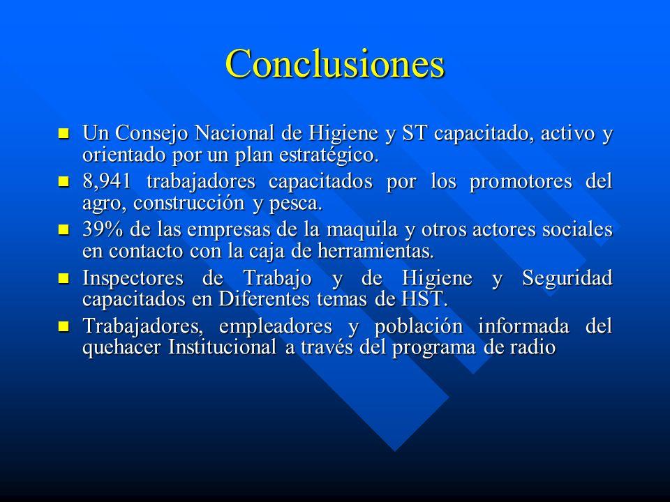 Lecciones Aprendidas La visión estratégica de la HST asumida por el Consejo Nacional de Higiene y Seguridad del Trabajo La visión estratégica de la HS
