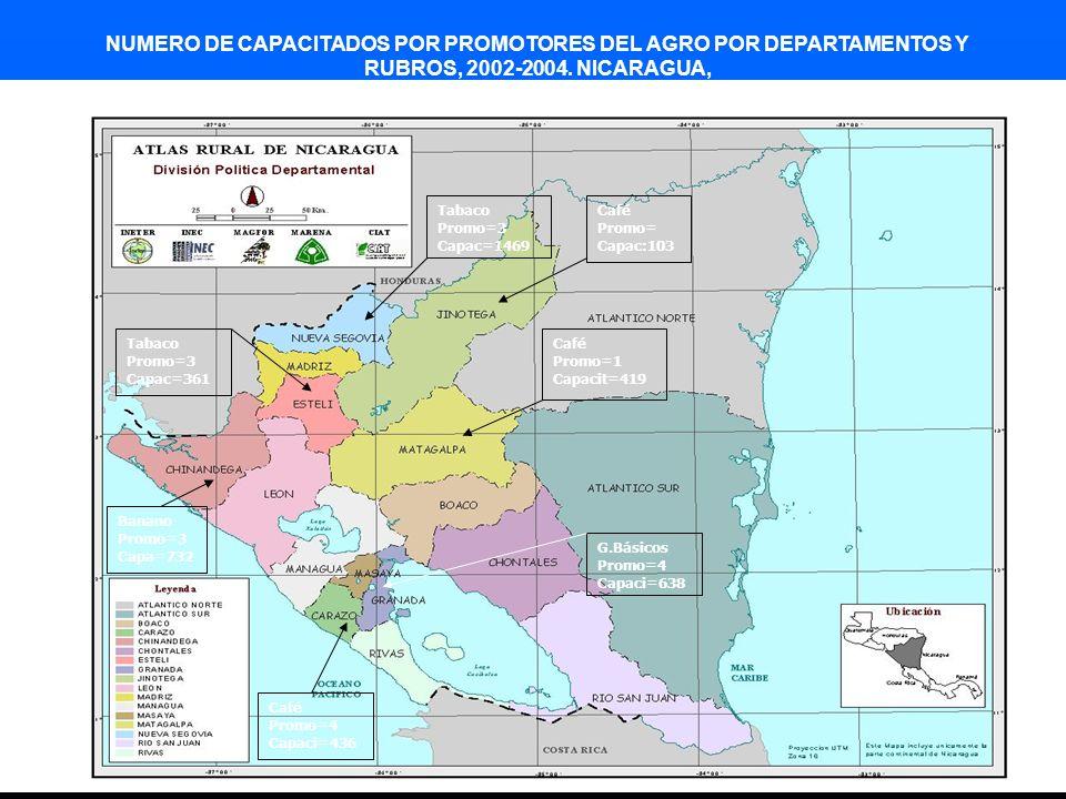 Promotores Promotores Agrícolas Formación a 20 trabajadores, pertenecientes a la Asociación de Trabajadores del Campo (ATC) de seis departamentos del