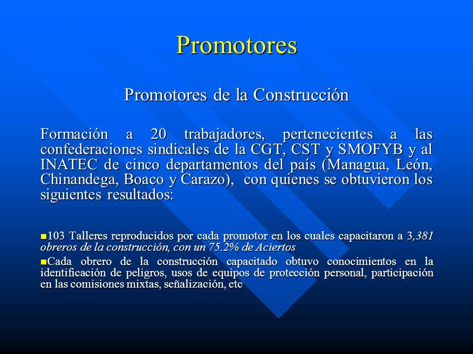 Café Promo= Capac:103 Tabaco Promo=3 Capac=1469 Tabaco Promo=3 Capac=361 Café Promo=1 Capacit=419 Banano Promo=3 Capa=732 Café Promo=4 Capaci=436 G.Básicos Promo=4 Capaci=638 NUMERO DE CAPACITADOS POR PROMOTORES DEL AGRO POR DEPARTAMENTOS Y RUBROS, 2002-2004.