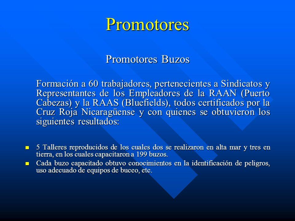 Promotores Promotores Buzos Formación a 60 trabajadores, pertenecientes a Sindicatos y Representantes de los Empleadores de la RAAN (Puerto Cabezas) y la RAAS (Bluefields), todos certificados por la Cruz Roja Nicaragüense y con quienes se obtuvieron los siguientes resultados: 5 Talleres reproducidos de los cuales dos se realizaron en alta mar y tres en tierra, en los cuales capacitaron a 199 buzos.