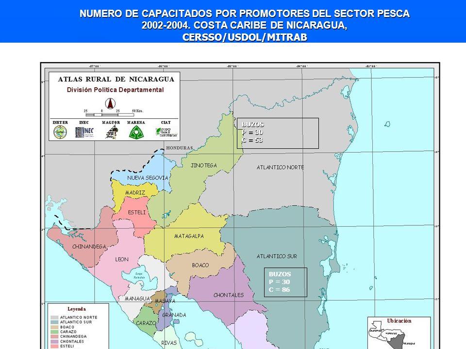 Promotores Promotores Buzos Formación a 60 trabajadores, pertenecientes a Sindicatos y Representantes de los Empleadores de la RAAN (Puerto Cabezas) y