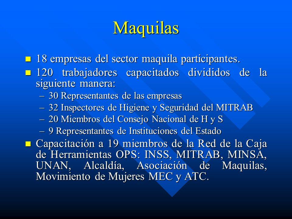 NUMERO DE CAPACITADOS POR PROMOTORES DEL SECTOR PESCA 2002-2004. COSTA CARIBE DE NICARAGUA, CERSSO/USDOL/MITRAB BUZOS P = 30 C = 86 BUZOS P = 30 C = 5
