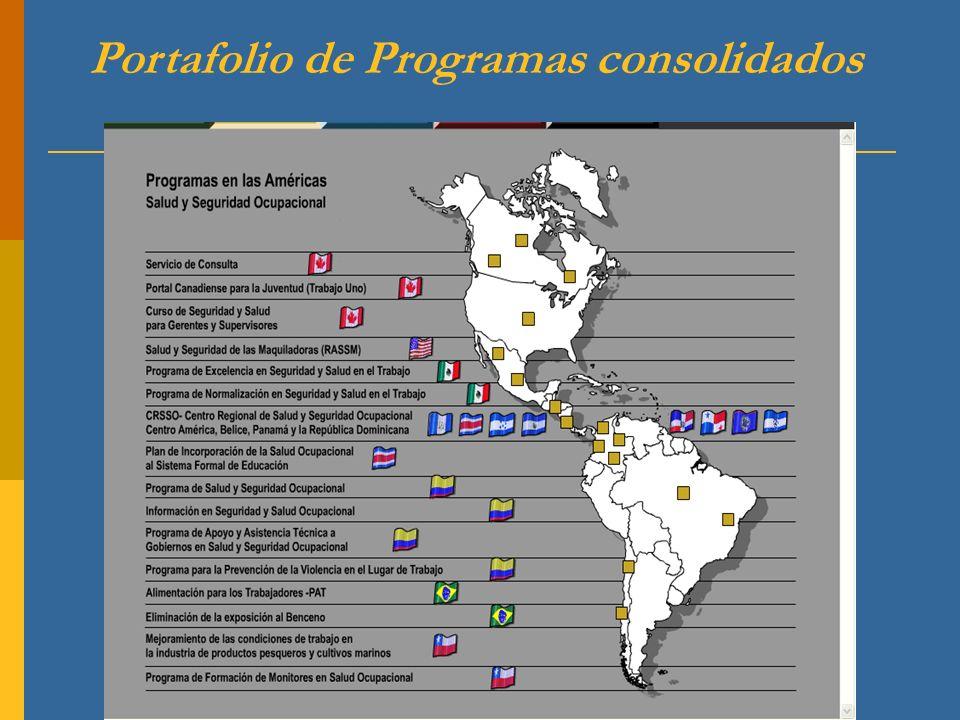 Portafolio de Programas consolidados