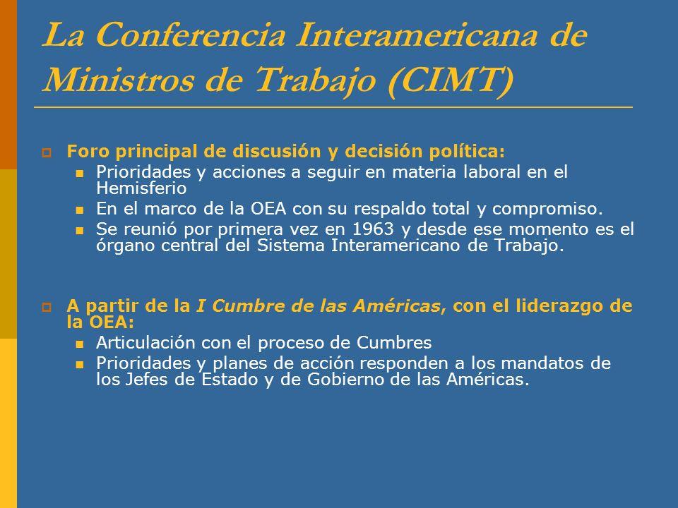 La Conferencia Interamericana de Ministros de Trabajo (CIMT) Foro principal de discusión y decisión política: Prioridades y acciones a seguir en mater