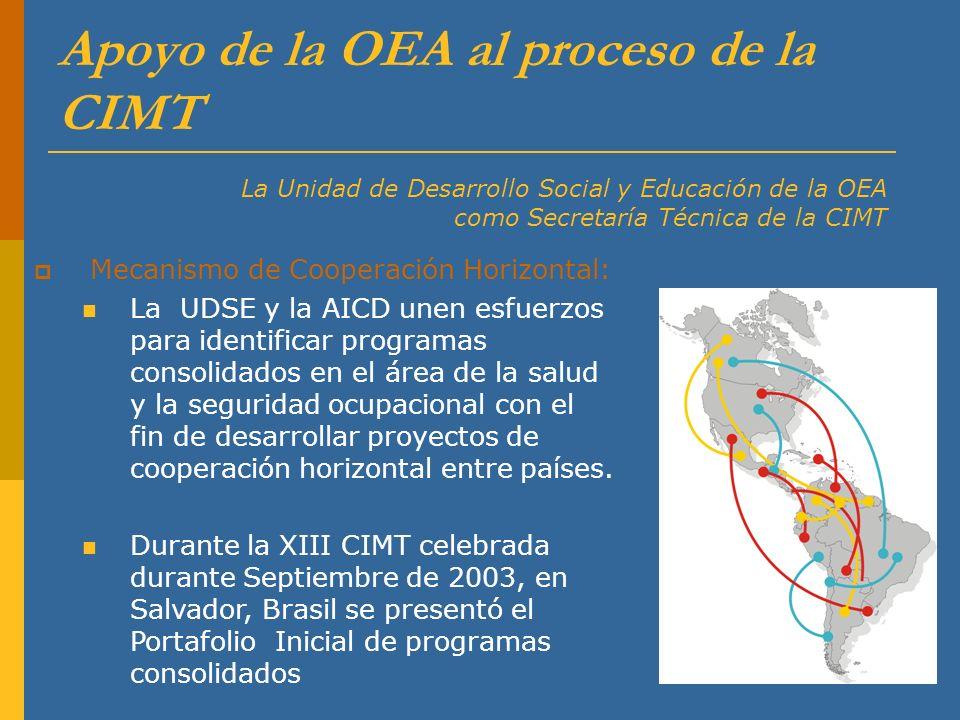 Apoyo de la OEA al proceso de la CIMT Mecanismo de Cooperación Horizontal: La UDSE y la AICD unen esfuerzos para identificar programas consolidados en