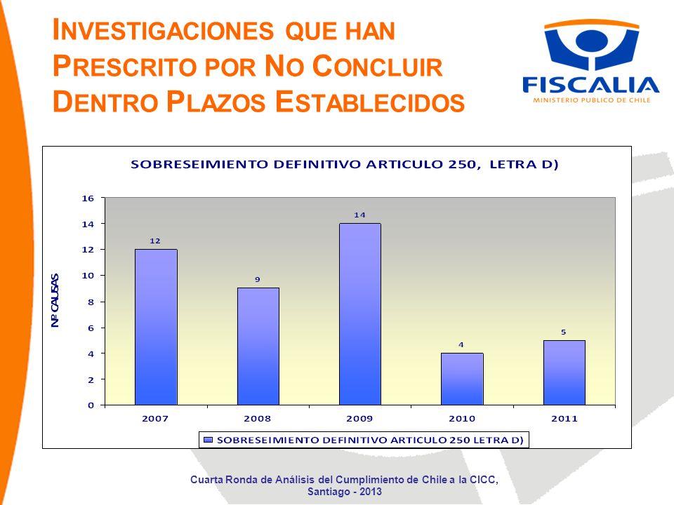 I NVESTIGACIONES QUE HAN P RESCRITO POR N O C ONCLUIR D ENTRO P LAZOS E STABLECIDOS Cuarta Ronda de Análisis del Cumplimiento de Chile a la CICC, Santiago - 2013
