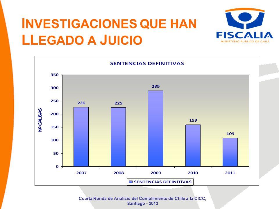 I NVESTIGACIONES QUE HAN LL EGADO A J UICIO Cuarta Ronda de Análisis del Cumplimiento de Chile a la CICC, Santiago - 2013