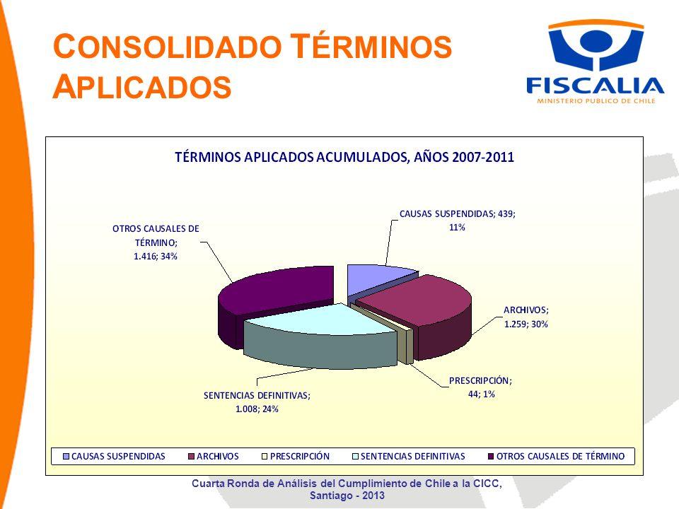 C ONSOLIDADO T ÉRMINOS A PLICADOS Cuarta Ronda de Análisis del Cumplimiento de Chile a la CICC, Santiago - 2013