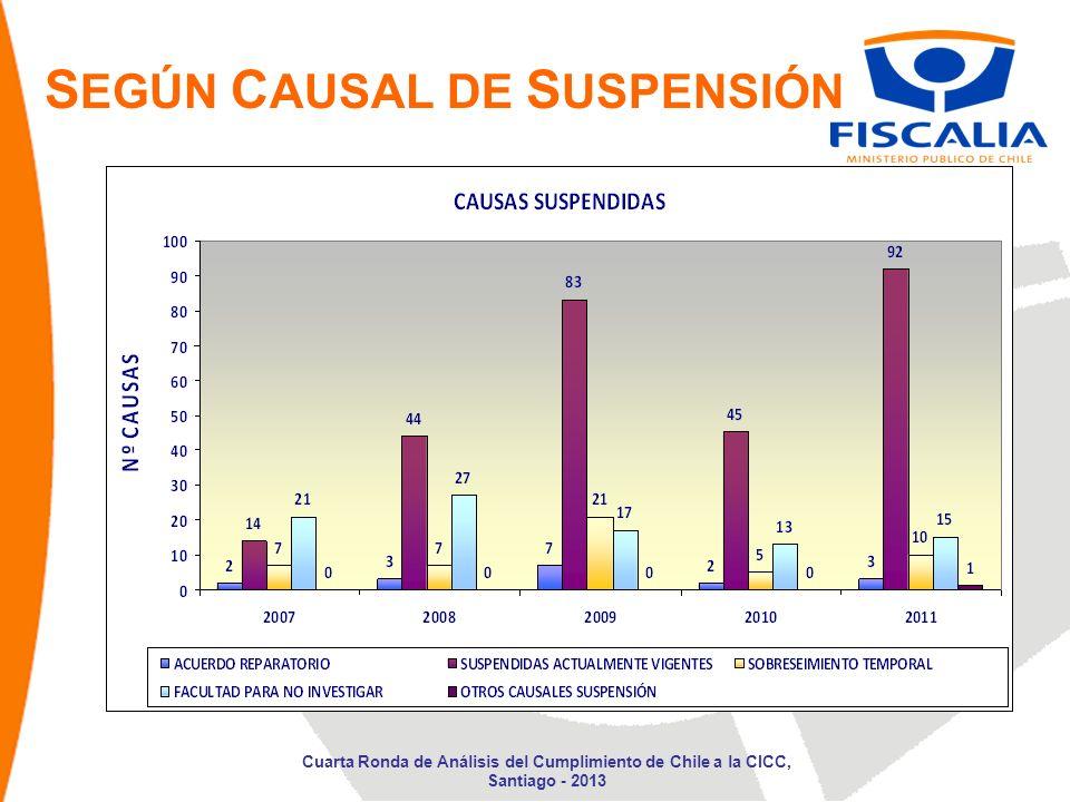 S EGÚN C AUSAL DE S USPENSIÓN Cuarta Ronda de Análisis del Cumplimiento de Chile a la CICC, Santiago - 2013