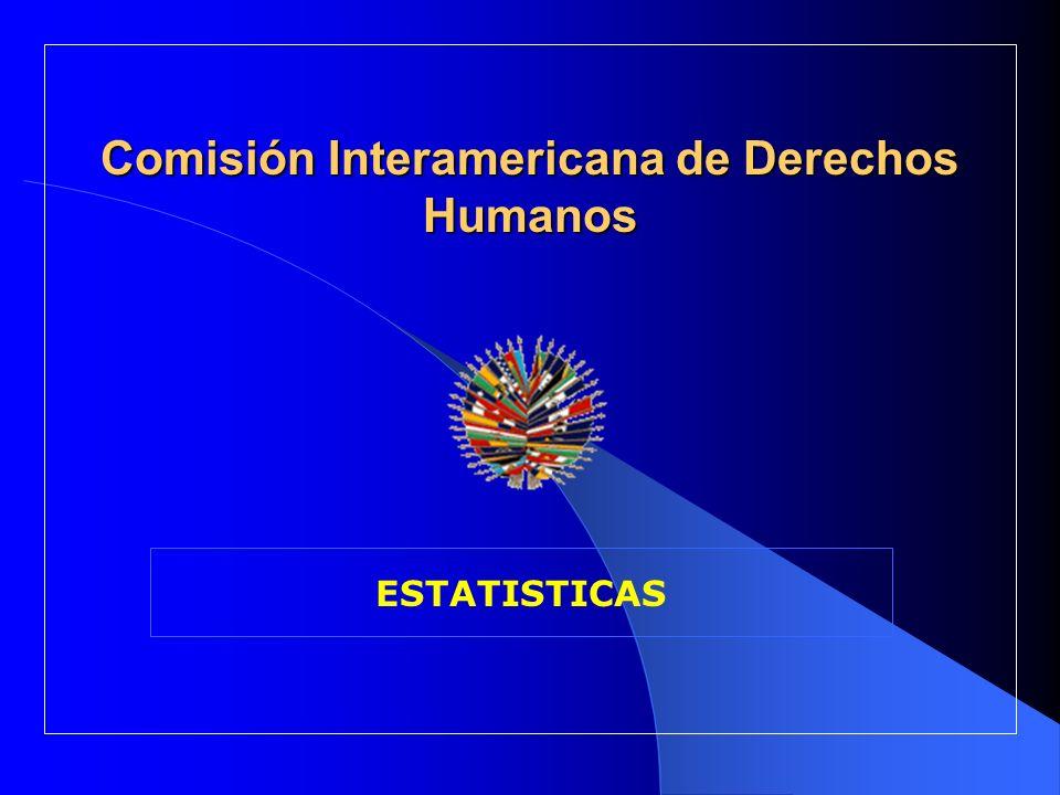 Comisión Interamericana de Derechos Humanos ESTATISTICAS