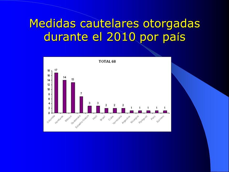 Medidas cautelares otorgadas durante el 2010 por pa í s